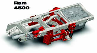 ram 4800 compressive liquid adaptive suspension system