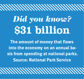 31 billion at national parks