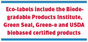 Eco-labels include the Biodegradable Products Institute, Green Seal, Green-e and USDA biobased certified products