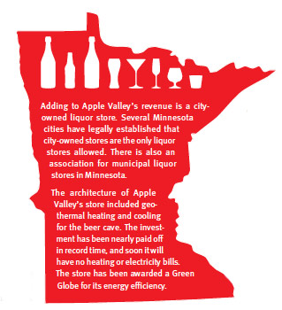 Adding to Apple Valley's revenue is a city-owned liquor store. Several Minnesota cities have legally established that city-owned stores are the only liquor stores allowed. There is also an association for municipal liquor stores in Minnesota. The architecture of Apple Valley's store included geothermal heating and cooling for the beer cave. The investment has been nearly paid off in record time, and soon it will have no heating or electricity bills. The store has been awarded a Green Globe for its energy efficiency.