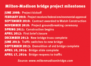 Milton-Madison bridge project milestones