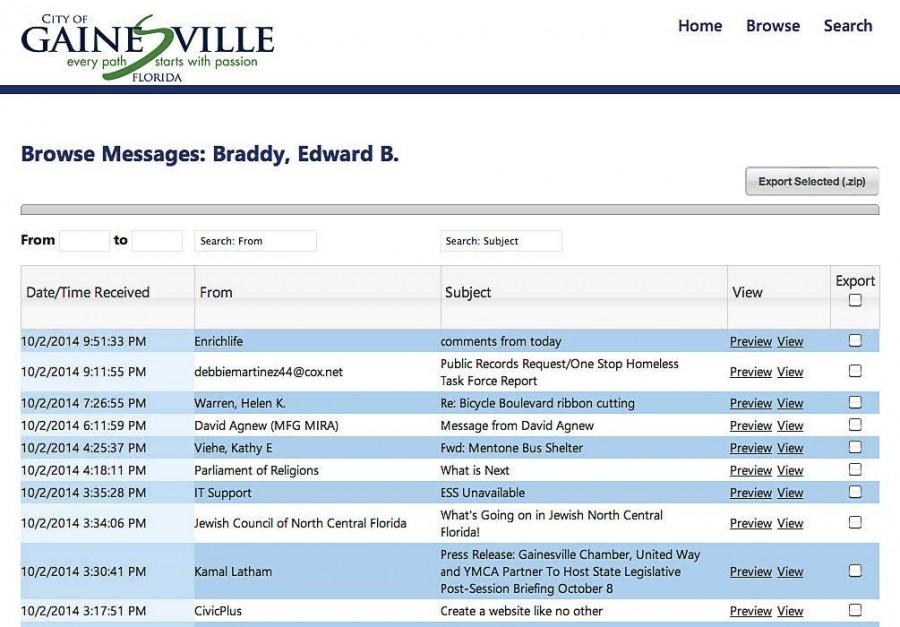 email inbox of Gainesville, Fla., Mayor Edward Braddy