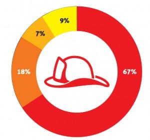 volunteer-firefighter-percentages