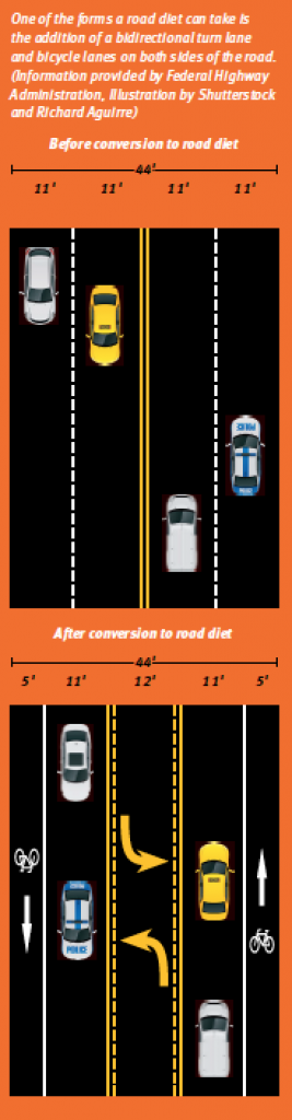 diagrams for lane traffic