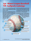 top ten minor league baseball fields
