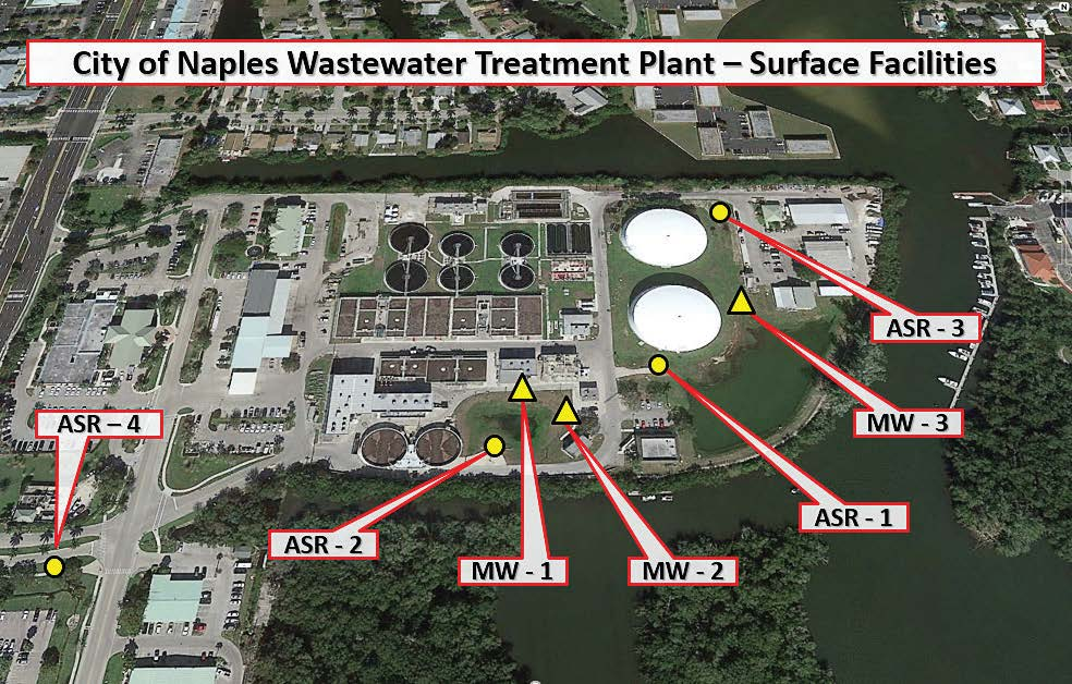 This diagram shows the location of the monitoring wells and the aquifer storage and recovery wells at the wastewater treatment plant in Naples, Fla. The ASR wells were drilled 1,000 feet down so they would not impact the drinking water supply but allow for the storage of reclaimed water. (Photo provided)