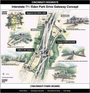 Concept art relays several of the beautification efforts that were planted for the Interstate 71/Eden Park Drive Gateway in Cincinnati, Ohio. (Photo provided)